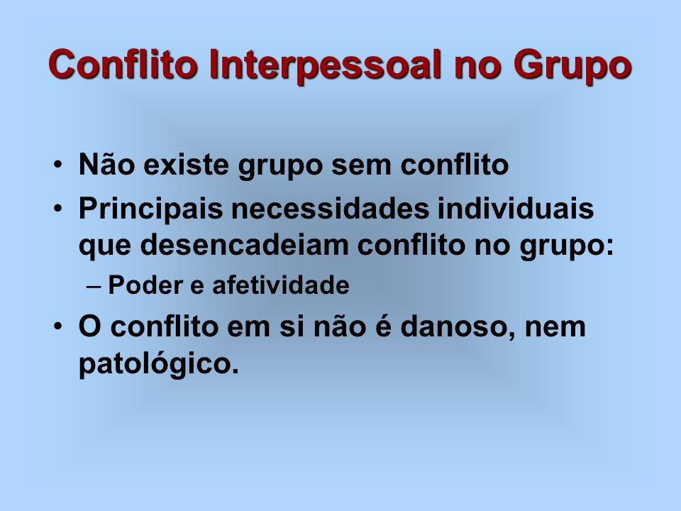 Conflito Interpessoal no Grupo Não existe grupo sem conflito Principais necessidades individuais que desencadeiam conflito no grupo: –Poder e afetivid