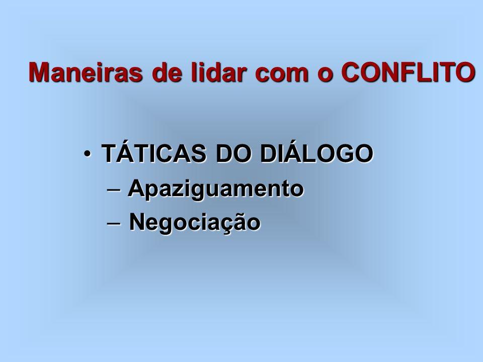 Maneiras de lidar com o CONFLITO TÁTICAS DO DIÁLOGOTÁTICAS DO DIÁLOGO – Apaziguamento – Negociação