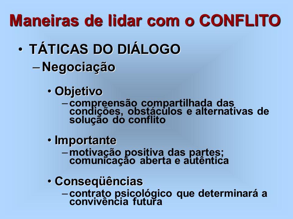 Maneiras de lidar com o CONFLITO TÁTICAS DO DIÁLOGOTÁTICAS DO DIÁLOGO –Negociação ObjetivoObjetivo –compreensão compartilhada das condições, obstáculo