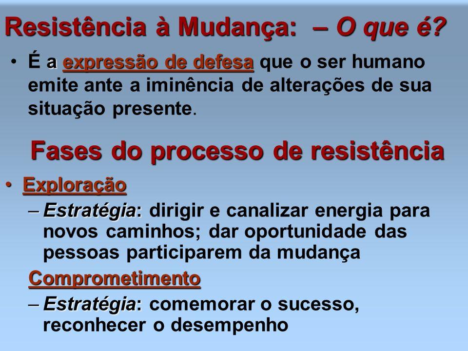 Resistência à Mudança: – O que é? a expressão de defesaÉ a expressão de defesa que o ser humano emite ante a iminência de alterações de sua situação p