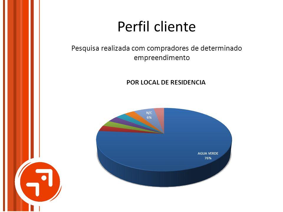 Perfil cliente Pesquisa realizada com compradores de determinado empreendimento