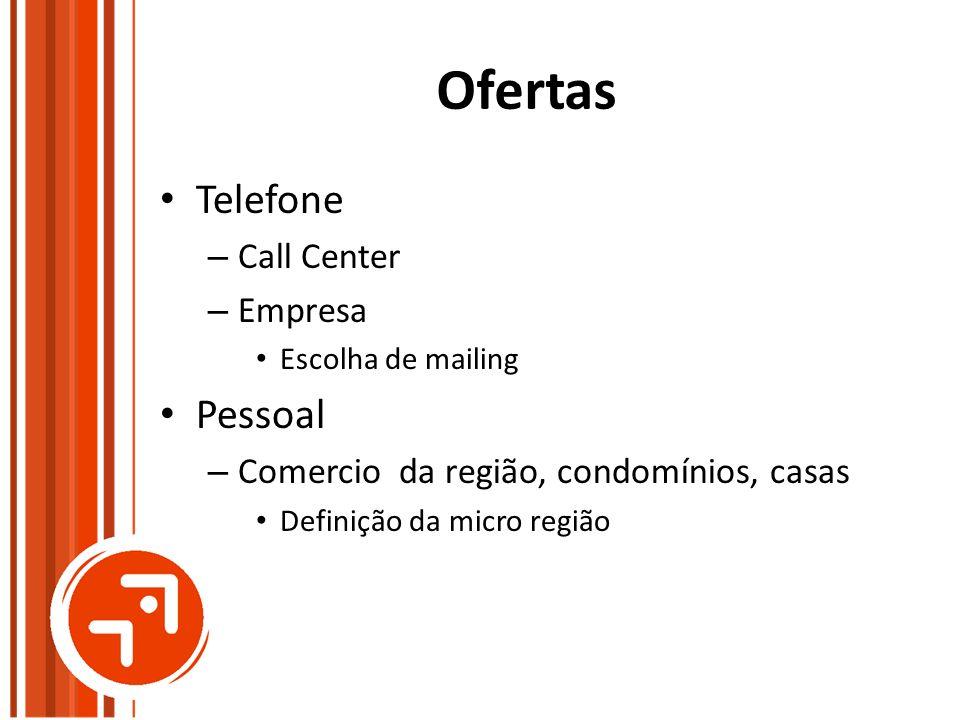 Ofertas Telefone – Call Center – Empresa Escolha de mailing Pessoal – Comercio da região, condomínios, casas Definição da micro região