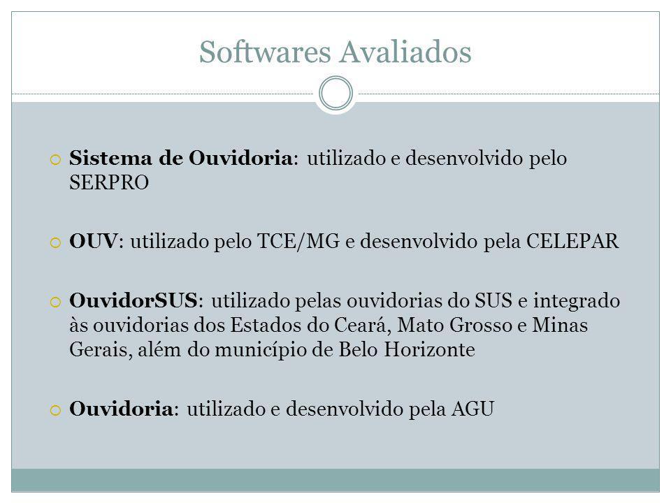 Softwares Avaliados Sistema de Ouvidoria: utilizado e desenvolvido pelo SERPRO OUV: utilizado pelo TCE/MG e desenvolvido pela CELEPAR OuvidorSUS: util