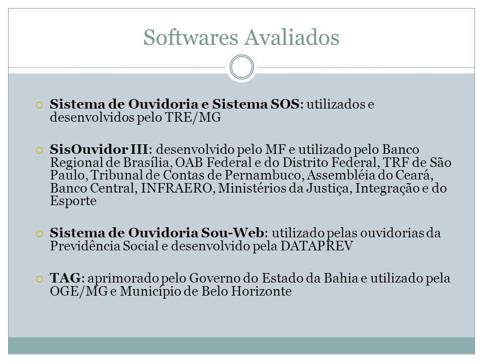 Softwares Avaliados Sistema de Ouvidoria e Sistema SOS: utilizados e desenvolvidos pelo TRE/MG SisOuvidor III: desenvolvido pelo MF e utilizado pelo B