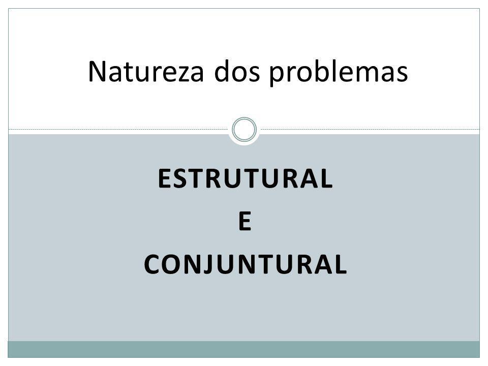 ESTRUTURAL E CONJUNTURAL Natureza dos problemas