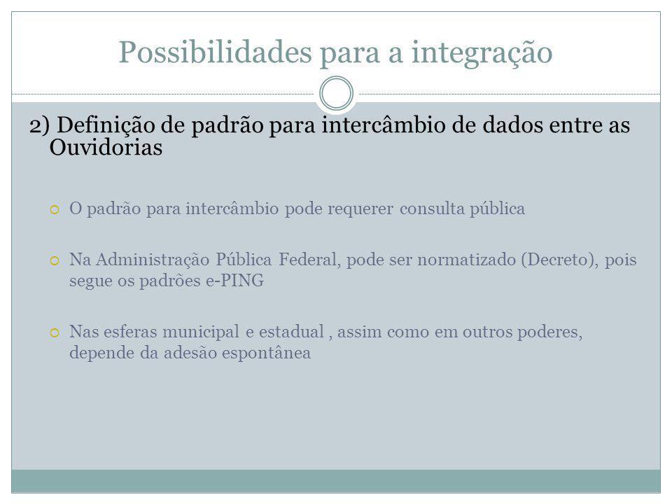 Possibilidades para a integração 2) Definição de padrão para intercâmbio de dados entre as Ouvidorias O padrão para intercâmbio pode requerer consulta