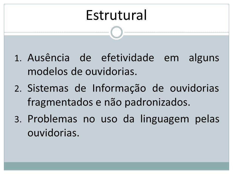 Estrutural 1. Ausência de efetividade em alguns modelos de ouvidorias. 2. Sistemas de Informação de ouvidorias fragmentados e não padronizados. 3. Pro