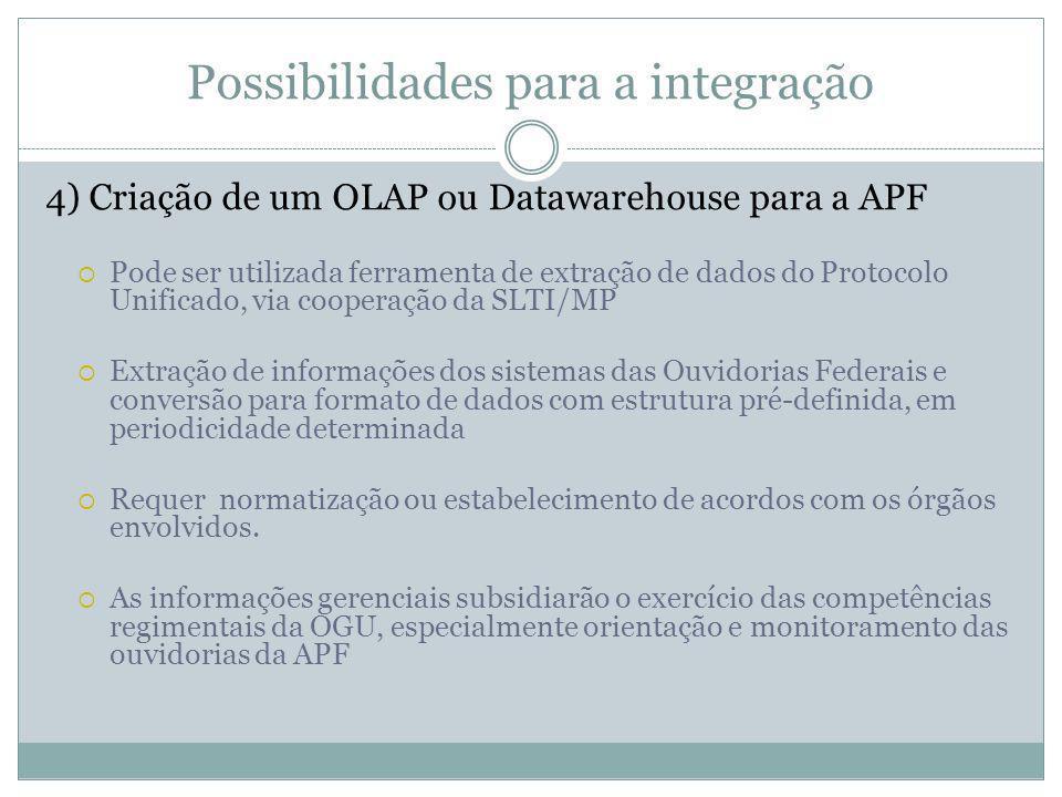 Possibilidades para a integração 4) Criação de um OLAP ou Datawarehouse para a APF Pode ser utilizada ferramenta de extração de dados do Protocolo Uni
