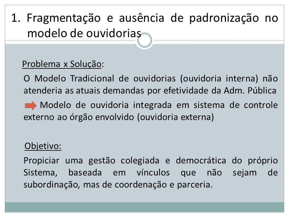 1. Fragmentação e ausência de padronização no modelo de ouvidorias Problema x Solução: O Modelo Tradicional de ouvidorias (ouvidoria interna) não aten