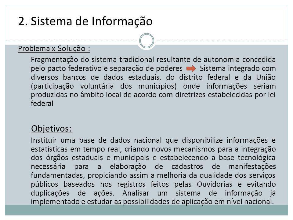 2. Sistema de Informação Problema x Solução : Fragmentação do sistema tradicional resultante de autonomia concedida pelo pacto federativo e separação