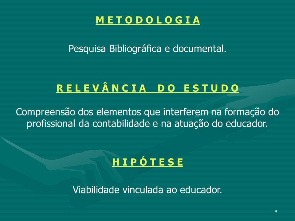 5 M E T O D O L O G I A Pesquisa Bibliográfica e documental. H I P Ó T E S E Viabilidade vinculada ao educador. R E L E V Â N C I A D O E S T U D O Co