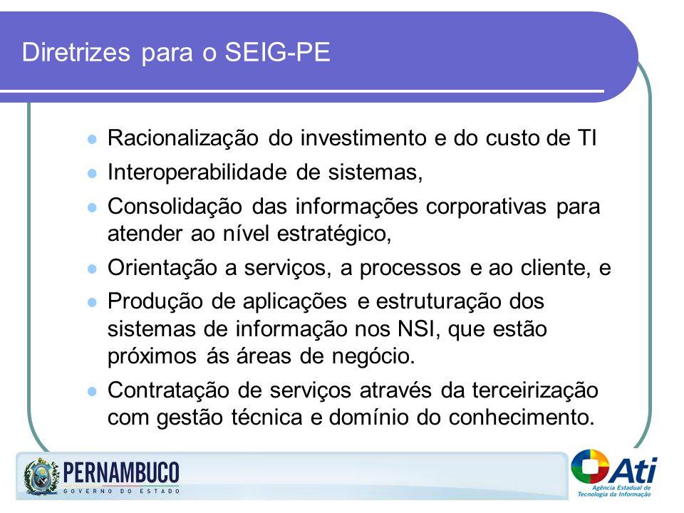 Diretrizes para o SEIG-PE Racionalização do investimento e do custo de TI Interoperabilidade de sistemas, Consolidação das informações corporativas pa