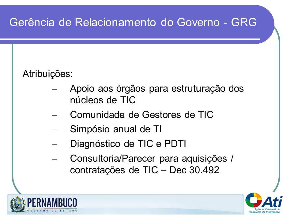 Gerência de Relacionamento do Governo - GRG Atribuições: – Apoio aos órgãos para estruturação dos núcleos de TIC – Comunidade de Gestores de TIC – Sim