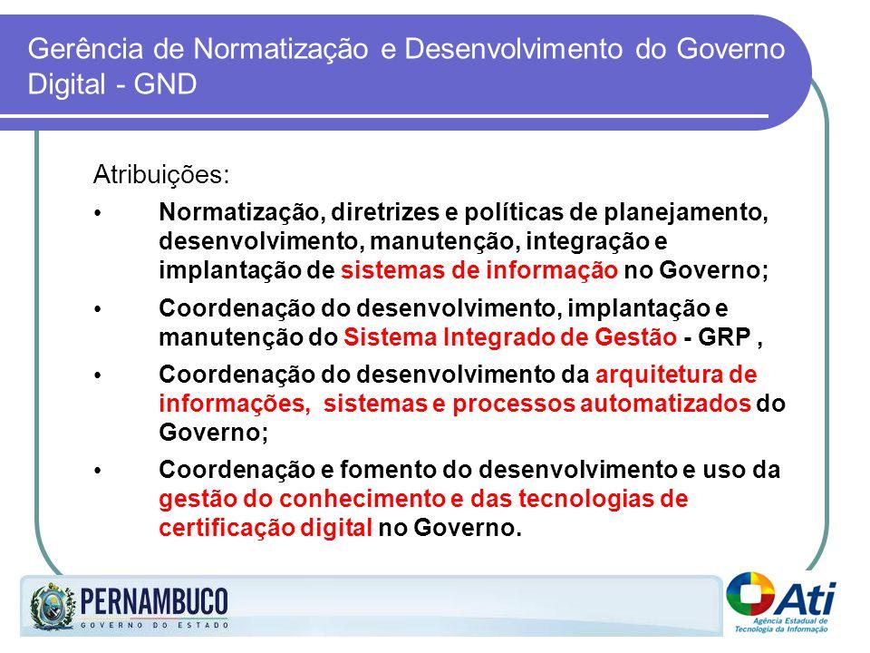 Gerência de Normatização e Desenvolvimento do Governo Digital - GND Atribuições: Normatização, diretrizes e políticas de planejamento, desenvolvimento