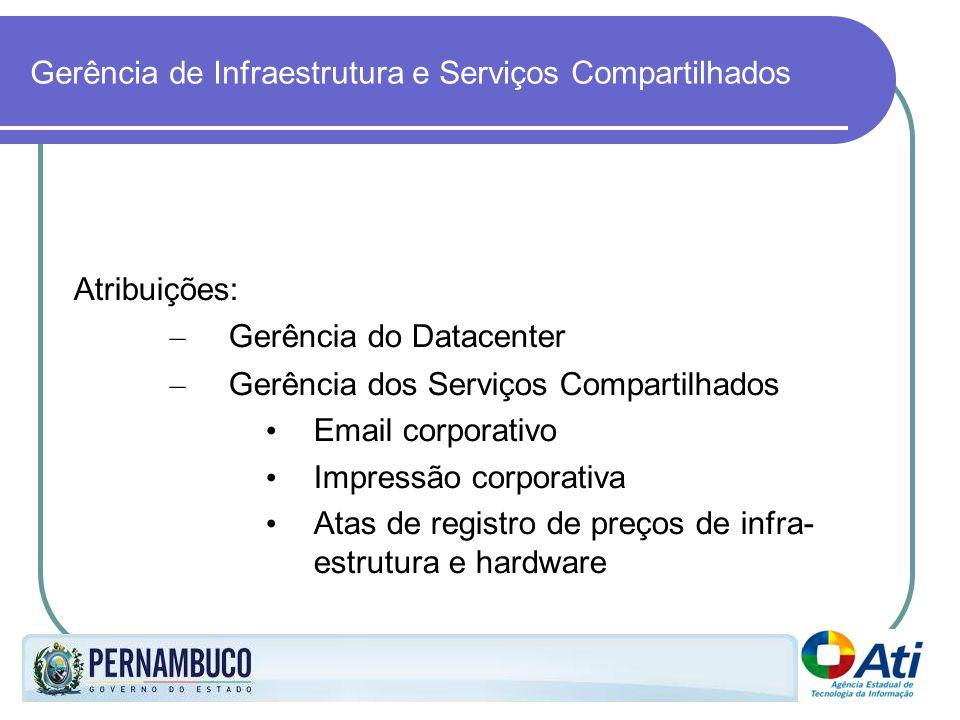 Gerência de Infraestrutura e Serviços Compartilhados Atribuições: – Gerência do Datacenter – Gerência dos Serviços Compartilhados Email corporativo Im