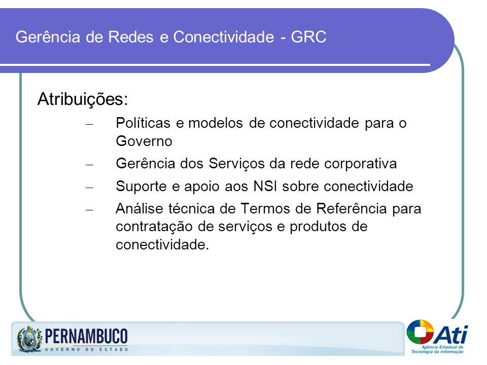 Gerência de Redes e Conectividade - GRC Atribuições: – Políticas e modelos de conectividade para o Governo – Gerência dos Serviços da rede corporativa