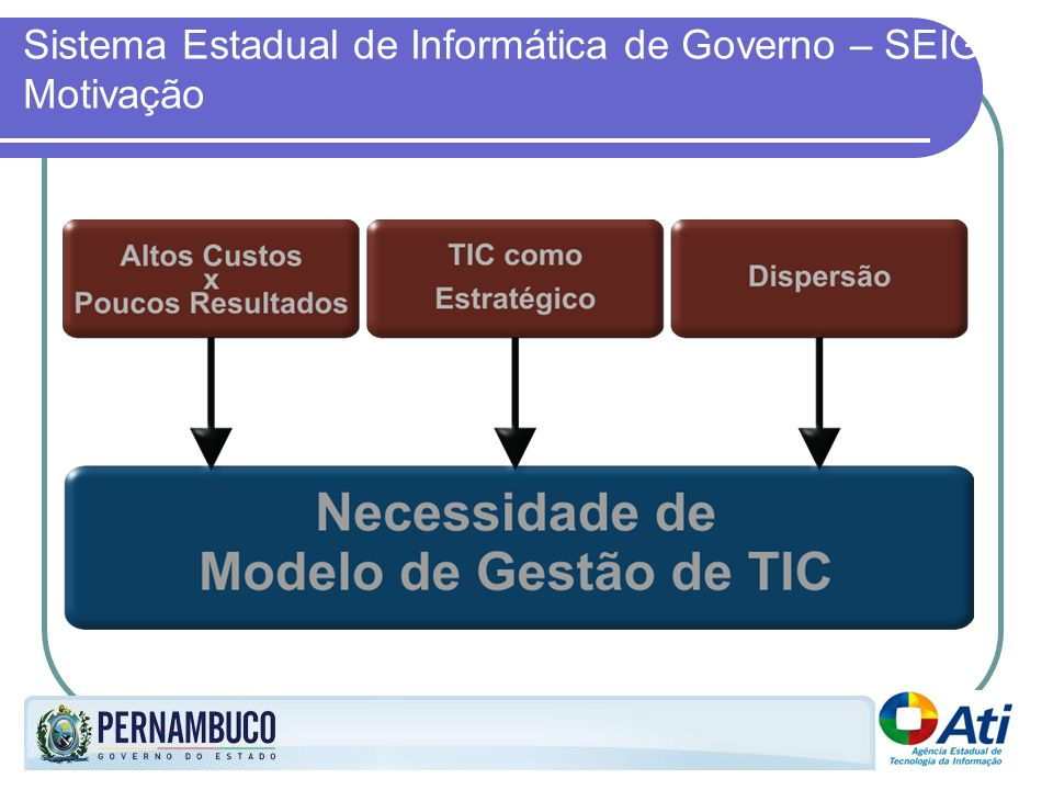 Sistema Estadual de Informática de Governo – SEIG Motivação