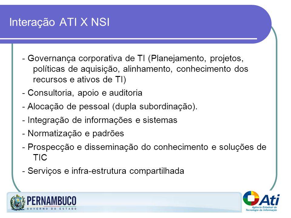 Interação ATI X NSI - Governança corporativa de TI (Planejamento, projetos, políticas de aquisição, alinhamento, conhecimento dos recursos e ativos de
