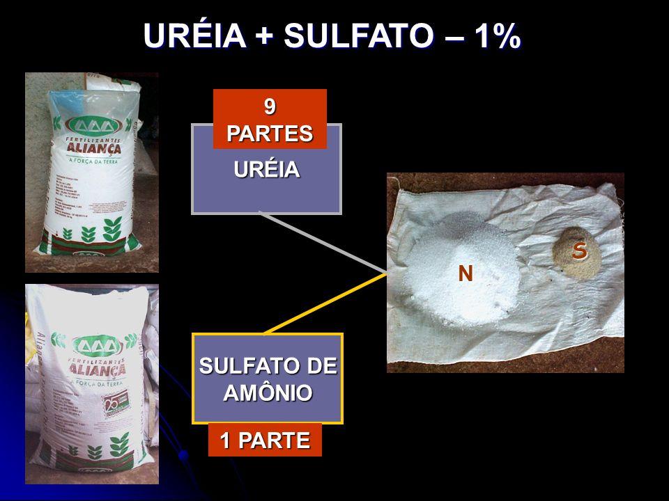 URÉIA + SULFATO – 1% URÉIA SULFATO DE AMÔNIO 9 PARTES 1 PARTE N S