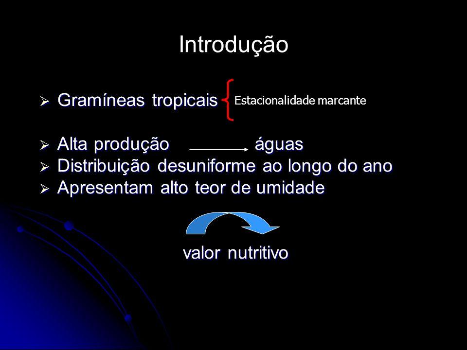 Introdução Gramíneas tropicais Gramíneas tropicais Alta produção águas Alta produção águas Distribuição desuniforme ao longo do ano Distribuição desun