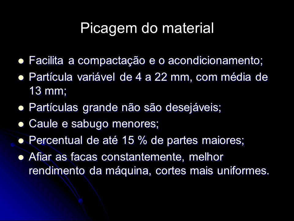 Picagem do material Facilita a compactação e o acondicionamento; Facilita a compactação e o acondicionamento; Partícula variável de 4 a 22 mm, com méd