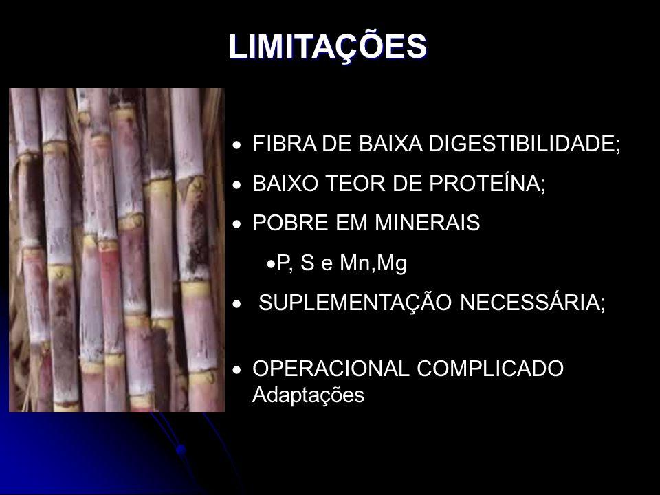 FIBRA DE BAIXA DIGESTIBILIDADE; BAIXO TEOR DE PROTEÍNA; POBRE EM MINERAIS P, S e Mn,Mg SUPLEMENTAÇÃO NECESSÁRIA; OPERACIONAL COMPLICADO Adaptações LIM