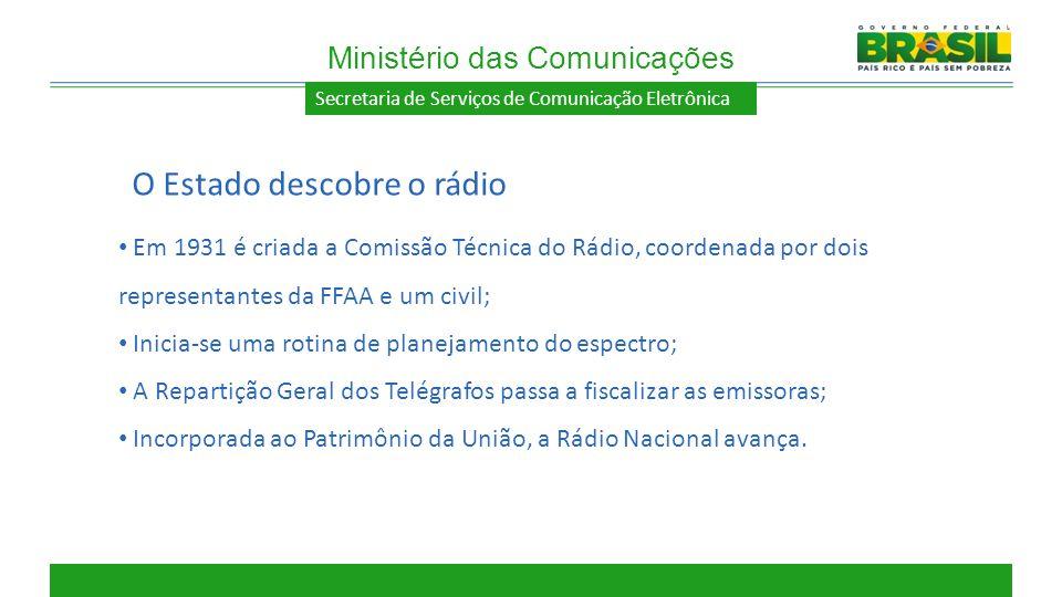 Secretaria de Serviços de Comunicação Eletrônica Em 1931 é criada a Comissão Técnica do Rádio, coordenada por dois representantes da FFAA e um civil;