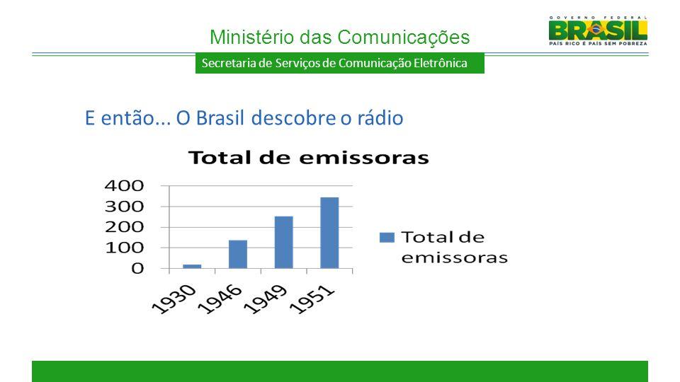 Secretaria de Serviços de Comunicação Eletrônica E então... O Brasil descobre o rádio Ministério das Comunicações
