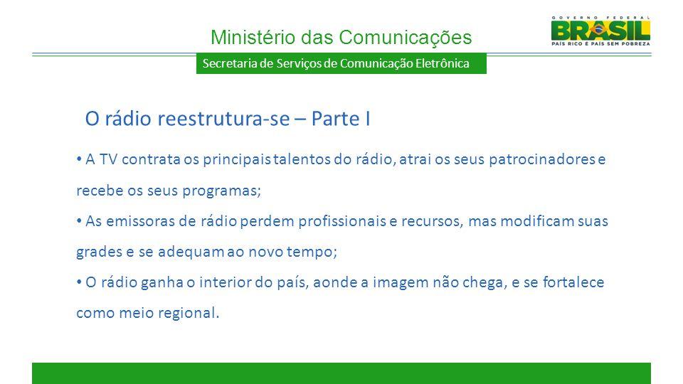 Secretaria de Serviços de Comunicação Eletrônica A TV contrata os principais talentos do rádio, atrai os seus patrocinadores e recebe os seus programa