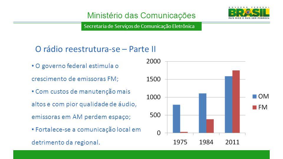 Secretaria de Serviços de Comunicação Eletrônica O governo federal estimula o crescimento de emissoras FM; Com custos de manutenção mais altos e com p