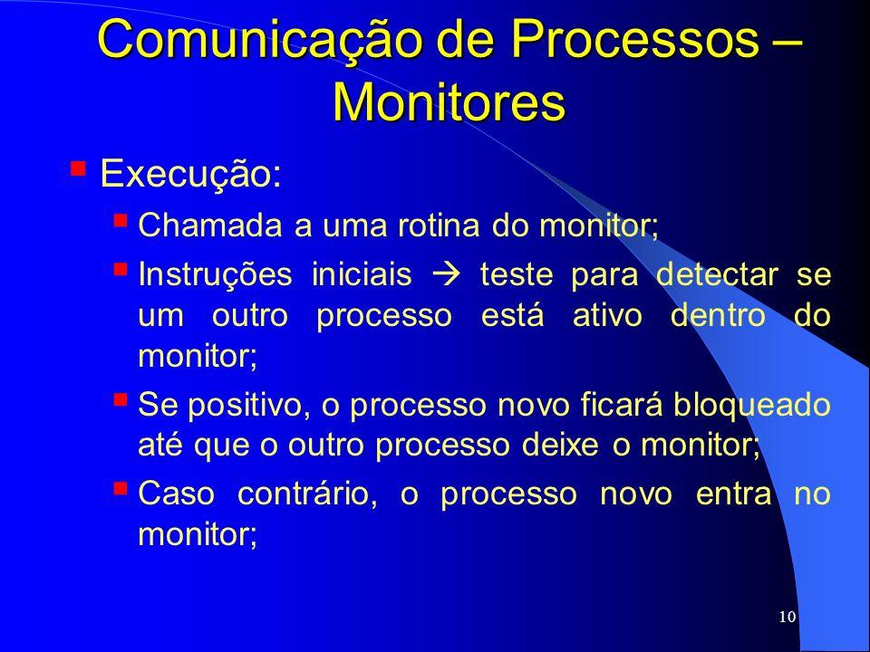 10 Comunicação de Processos – Monitores Execução: Chamada a uma rotina do monitor; Instruções iniciais teste para detectar se um outro processo está a