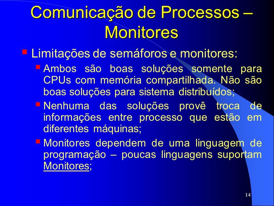 14 Comunicação de Processos – Monitores Limitações de semáforos e monitores: Ambos são boas soluções somente para CPUs com memória compartilhada. Não