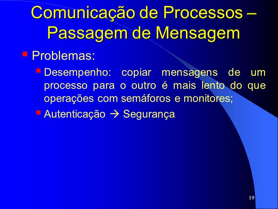 19 Comunicação de Processos – Passagem de Mensagem Problemas: Desempenho: copiar mensagens de um processo para o outro é mais lento do que operações c