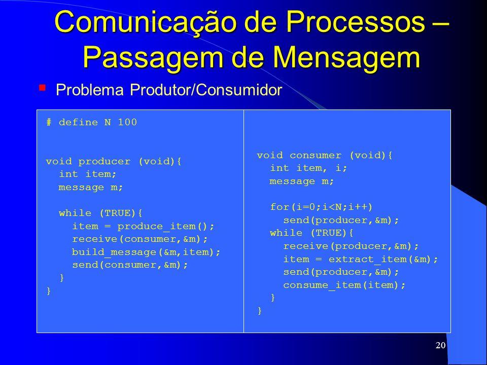 20 Comunicação de Processos – Passagem de Mensagem Problema Produtor/Consumidor # define N 100 void producer (void){ int item; message m; while (TRUE)
