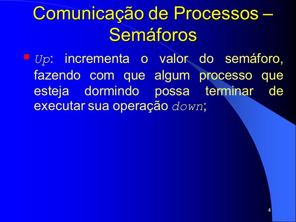4 Comunicação de Processos – Semáforos Up : incrementa o valor do semáforo, fazendo com que algum processo que esteja dormindo possa terminar de execu