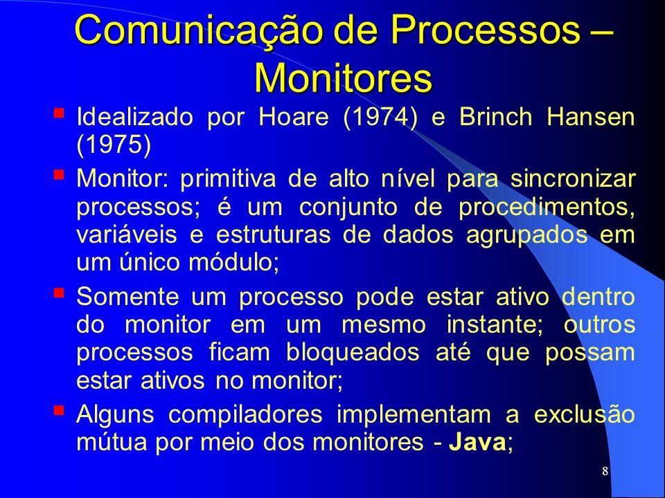 8 Comunicação de Processos – Monitores Idealizado por Hoare (1974) e Brinch Hansen (1975) Monitor: primitiva de alto nível para sincronizar processos;
