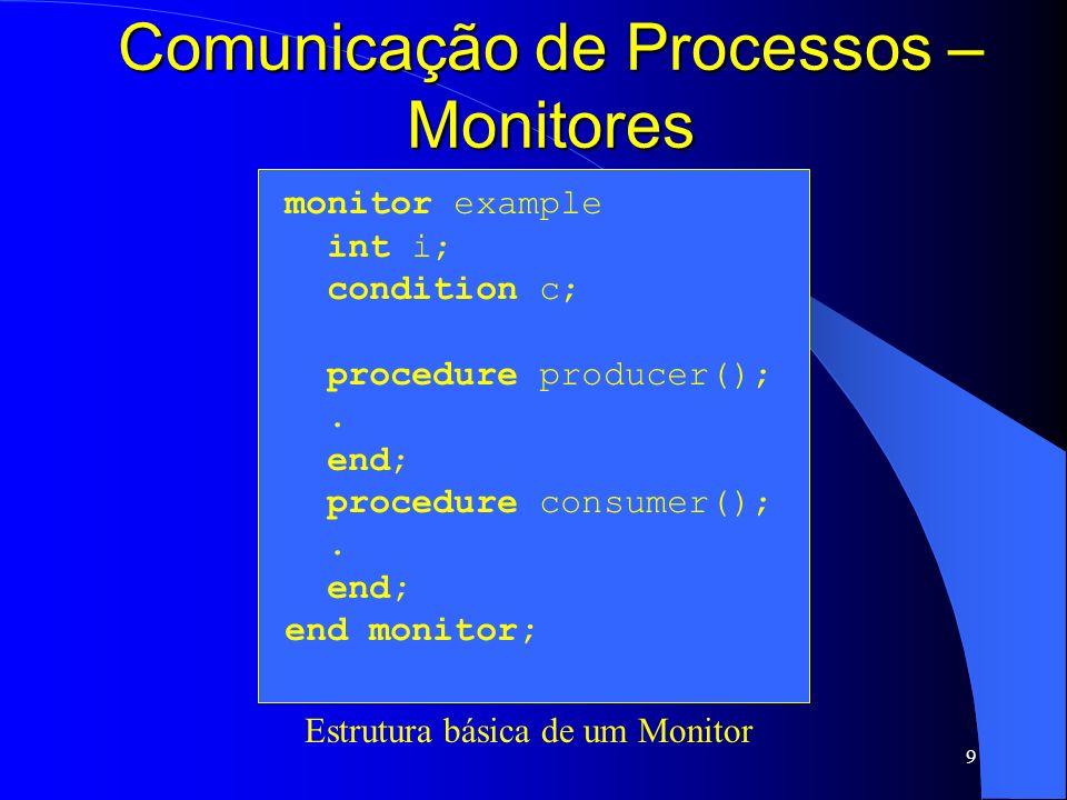 10 Comunicação de Processos – Monitores Execução: Chamada a uma rotina do monitor; Instruções iniciais teste para detectar se um outro processo está ativo dentro do monitor; Se positivo, o processo novo ficará bloqueado até que o outro processo deixe o monitor; Caso contrário, o processo novo entra no monitor;