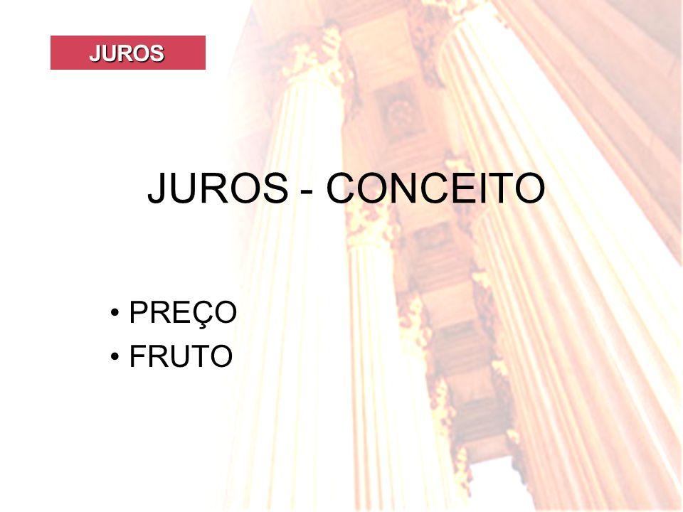 JUROS JUROS JUROS - CONCEITO PREÇO FRUTO