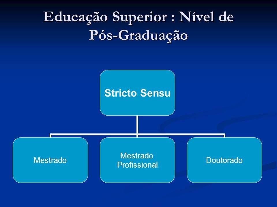 Educação Superior : Nível de Pós-Graduação Stricto Sensu Mestrado Profissional Doutorado