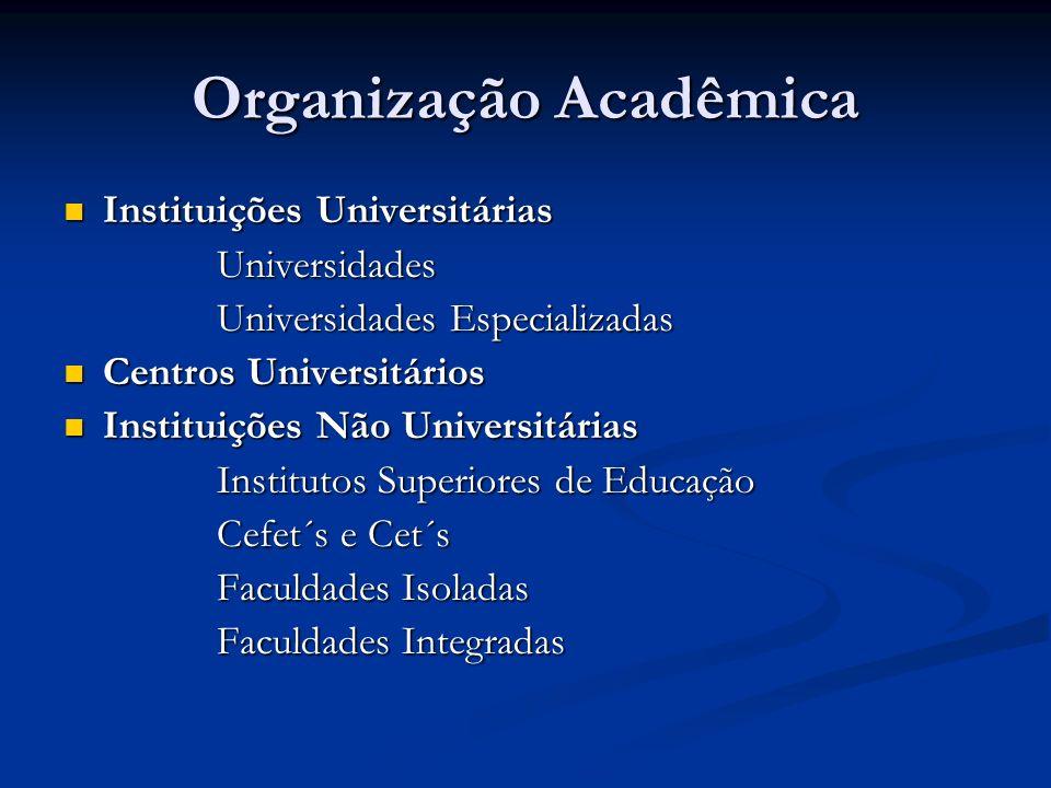 Organização Acadêmica Instituições Universitárias Instituições Universitárias Universidades Universidades Universidades Especializadas Universidades E