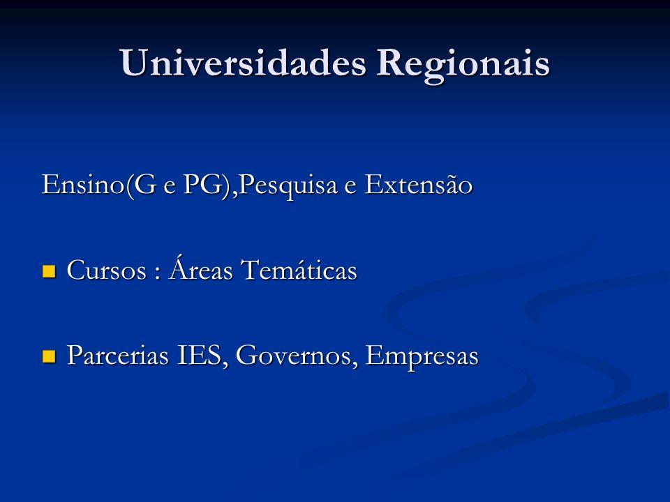 Universidades Regionais Ensino(G e PG),Pesquisa e Extensão Cursos : Áreas Temáticas Cursos : Áreas Temáticas Parcerias IES, Governos, Empresas Parcerias IES, Governos, Empresas