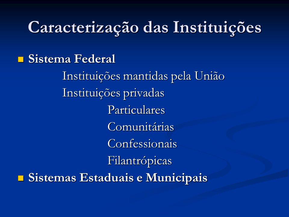 Caracterização das Instituições Sistema Federal Sistema Federal Instituições mantidas pela União Instituições mantidas pela União Instituições privadas Instituições privadas Particulares Particulares Comunitárias Comunitárias Confessionais Confessionais Filantrópicas Filantrópicas Sistemas Estaduais e Municipais Sistemas Estaduais e Municipais
