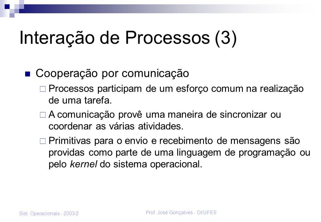 Prof. José Gonçalves - DI/UFES Sist. Operacionais - 2003/2 Interação de Processos (3) Cooperação por comunicação Processos participam de um esforço co