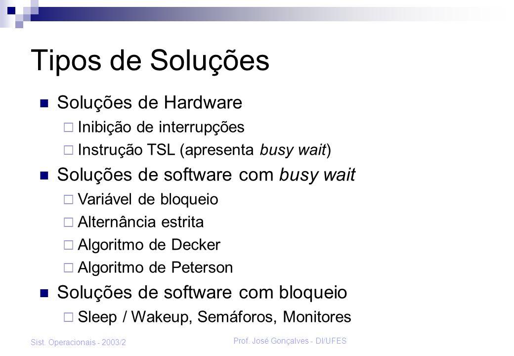 Prof. José Gonçalves - DI/UFES Sist. Operacionais - 2003/2 Tipos de Soluções Soluções de Hardware Inibição de interrupções Instrução TSL (apresenta bu