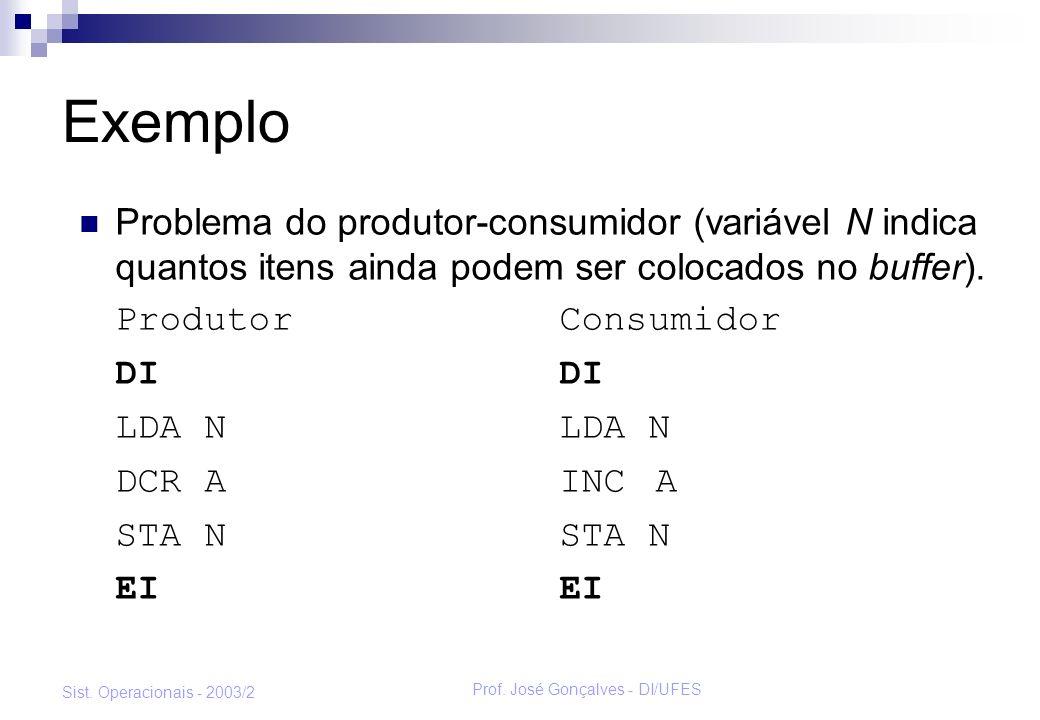Prof. José Gonçalves - DI/UFES Sist. Operacionais - 2003/2 Exemplo Problema do produtor-consumidor (variável N indica quantos itens ainda podem ser co