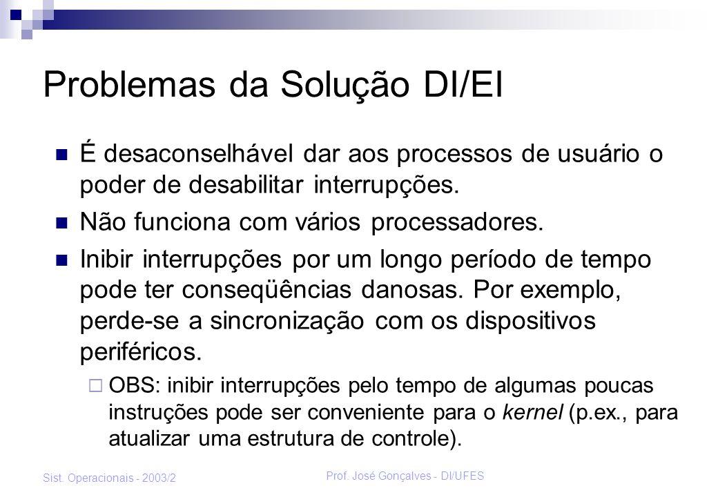 Prof. José Gonçalves - DI/UFES Sist. Operacionais - 2003/2 Problemas da Solução DI/EI É desaconselhável dar aos processos de usuário o poder de desabi