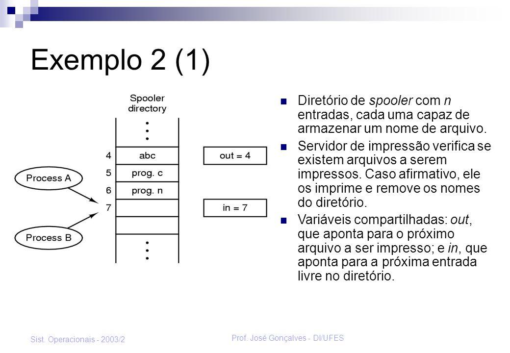 Prof. José Gonçalves - DI/UFES Sist. Operacionais - 2003/2 Exemplo 2 (1) Diretório de spooler com n entradas, cada uma capaz de armazenar um nome de a