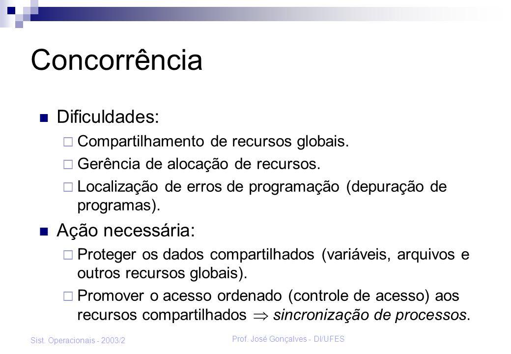 Prof. José Gonçalves - DI/UFES Sist. Operacionais - 2003/2 Concorrência Dificuldades: Compartilhamento de recursos globais. Gerência de alocação de re