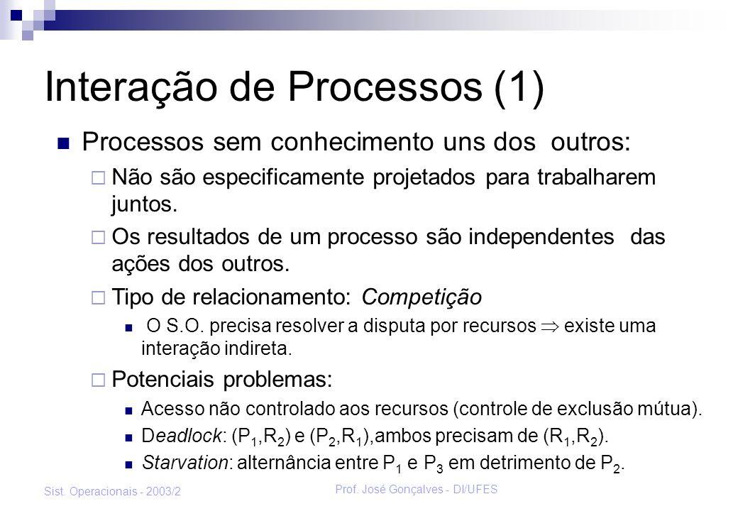 Prof. José Gonçalves - DI/UFES Sist. Operacionais - 2003/2 Interação de Processos (1) Processos sem conhecimento uns dos outros: Não são especificamen