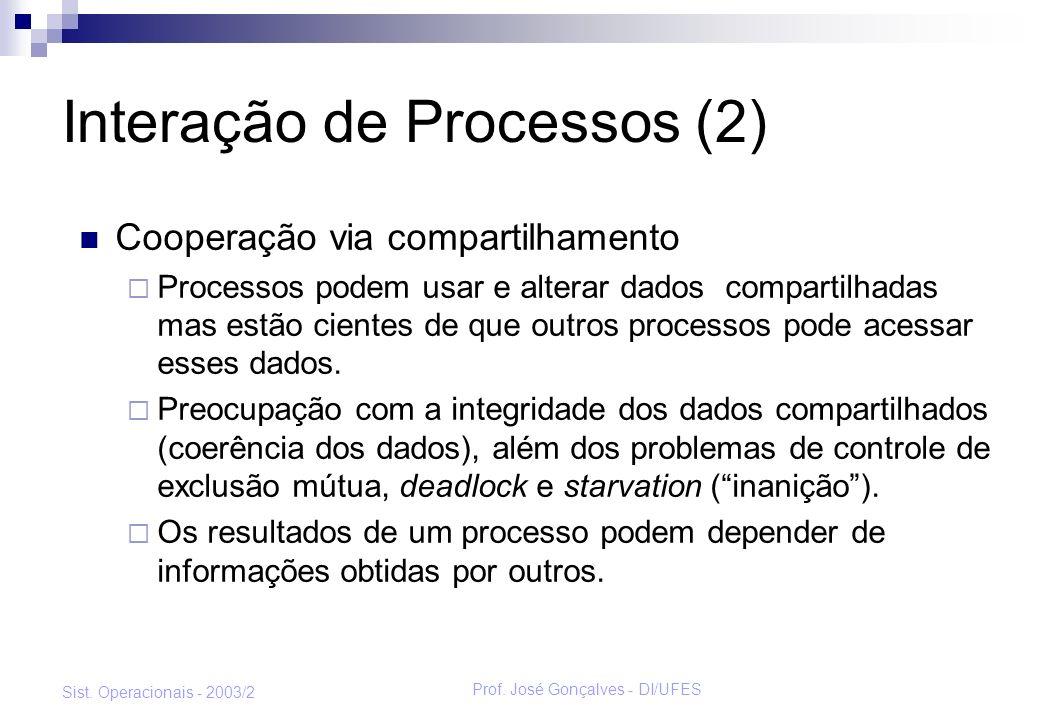 Prof. José Gonçalves - DI/UFES Sist. Operacionais - 2003/2 Interação de Processos (2) Cooperação via compartilhamento Processos podem usar e alterar d